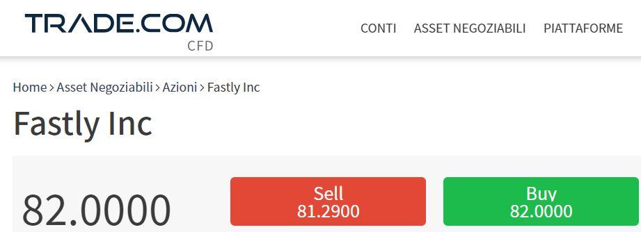 comprare azioni fastly con trade-com