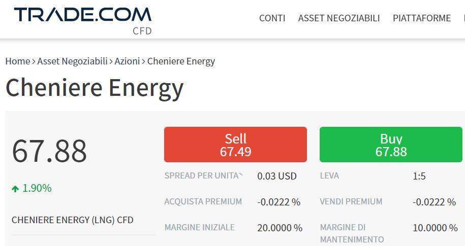 Comprare azioni Cheniere Energy con trade-com