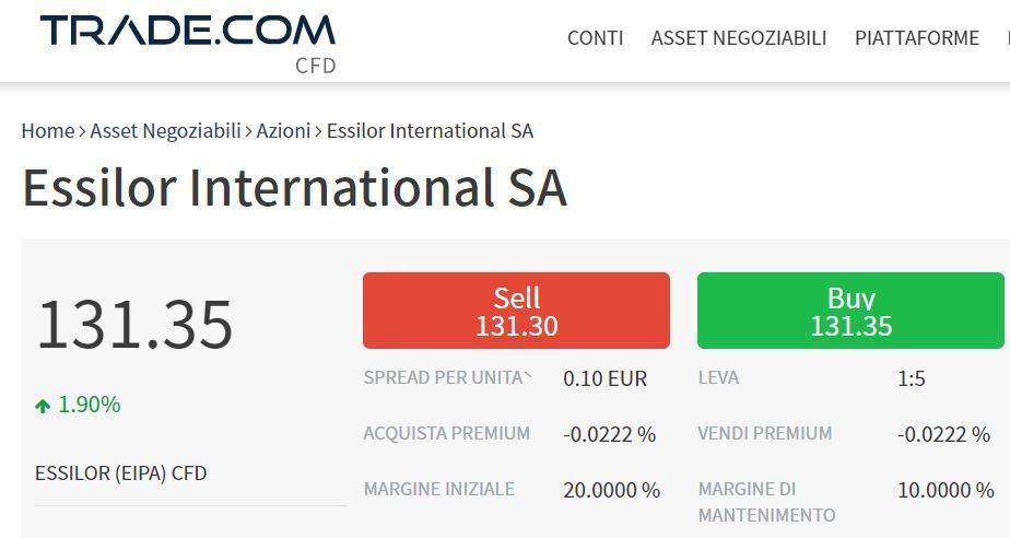 Comprare azioni Luxottica con trade-com