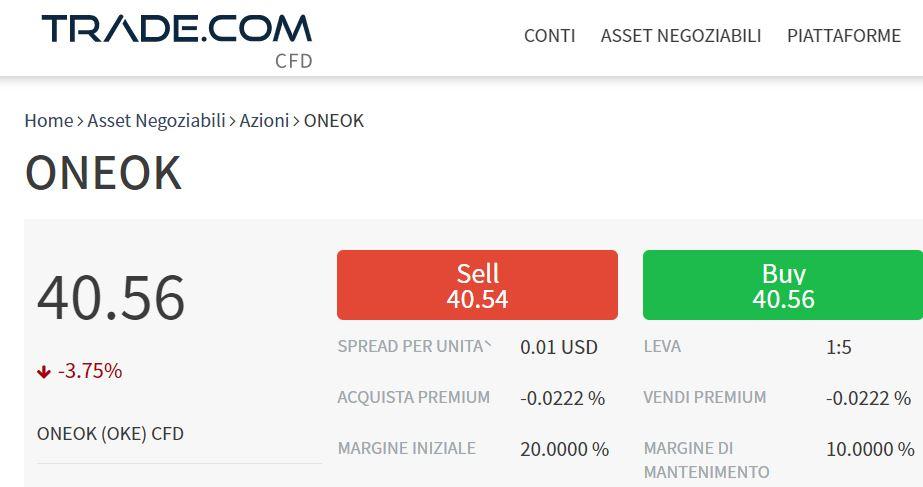 Comprare azioni ONEOK con trade-com