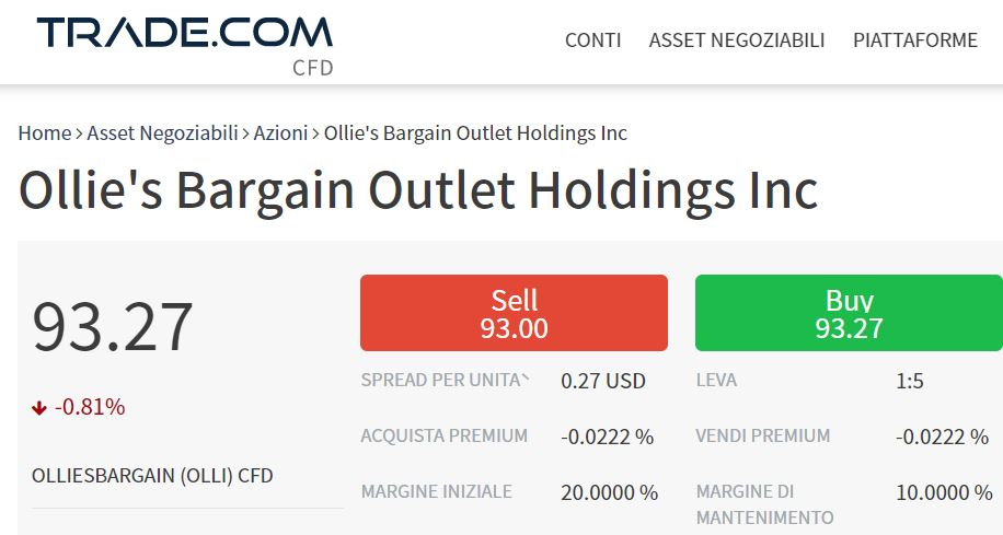 Comprare azioni Ollies Bargain Outlet con trade-com