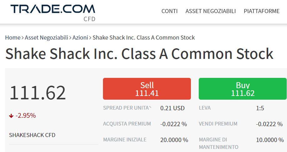Comprare azioni Shake Shack con trade-com