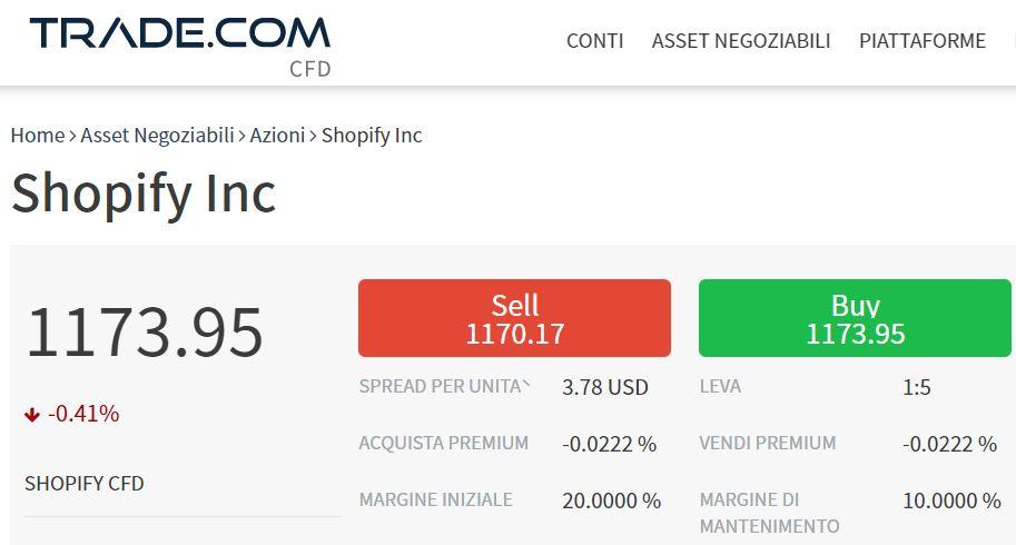 Comprare azioni Shopify con trade-com
