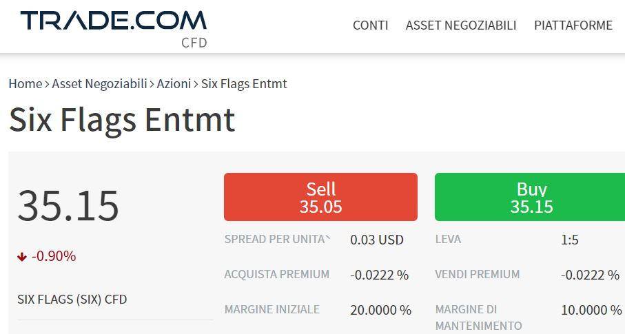 Comprare azioni Six Flag con trade-com