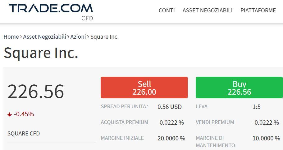 Comprare azioni Square Inc con trade-com