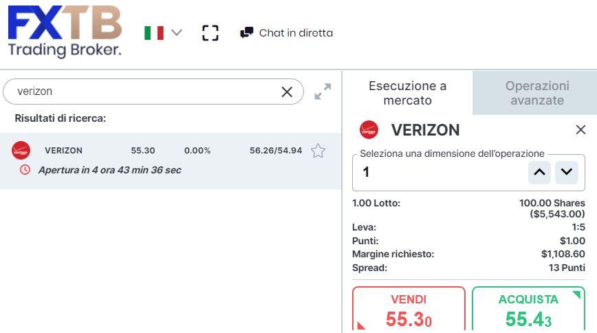 comprare azioni verizon con forextb