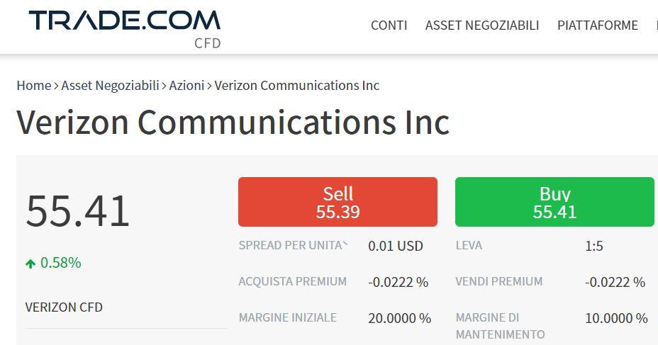 comprare azioni verizon con trade-com