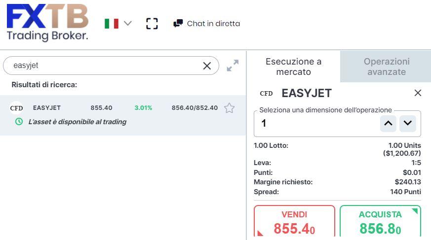 Comprare azioni easyJet con forextb