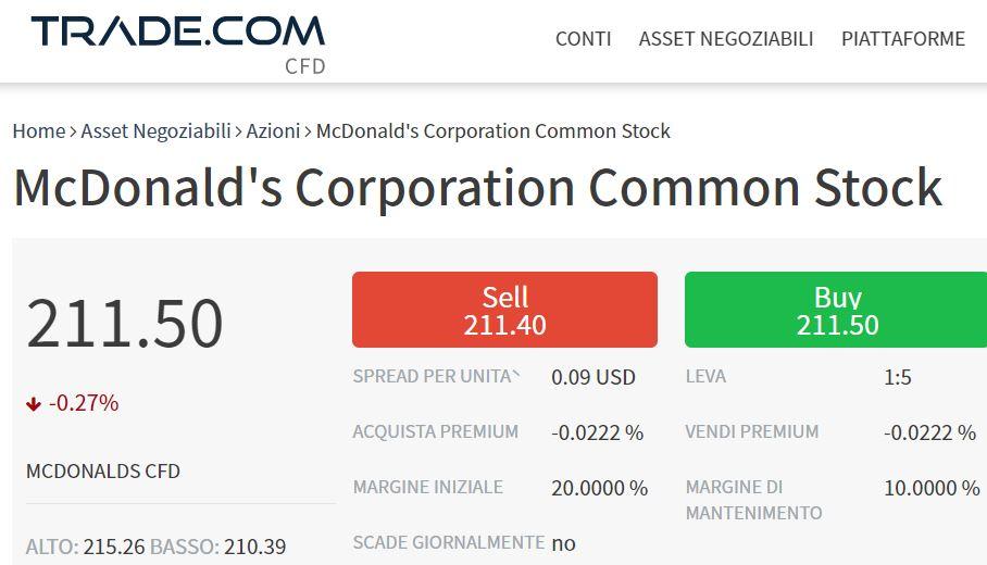 comprare azioni mcdonald con trade-com