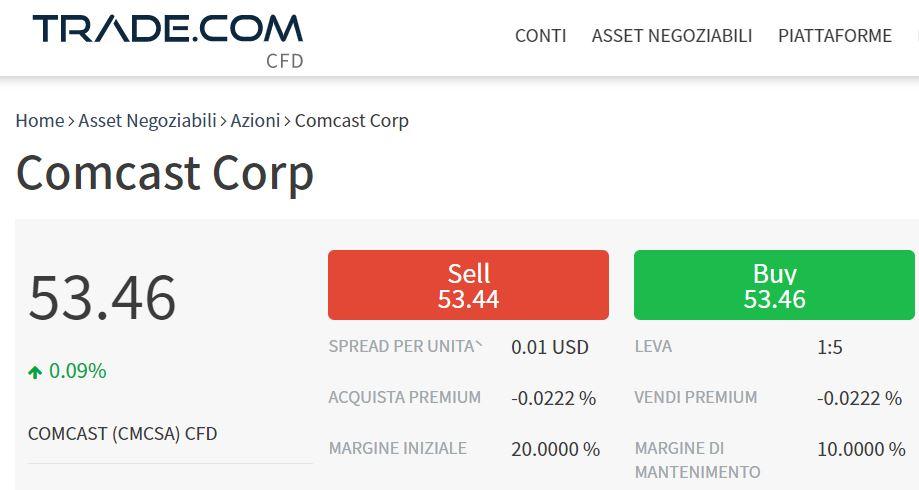 comprare azioni sky con trade-com