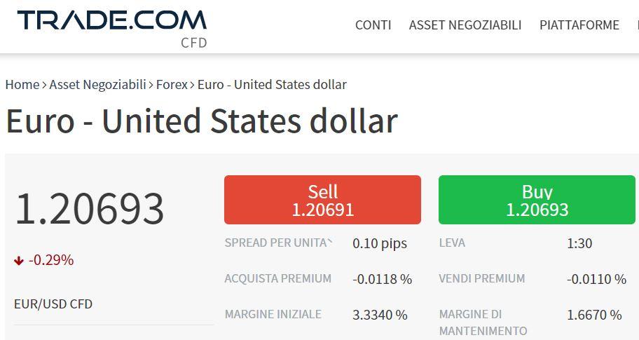 software forex trade-com