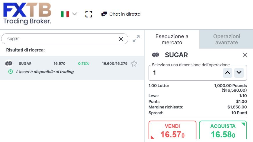 trading zucchero con forextb