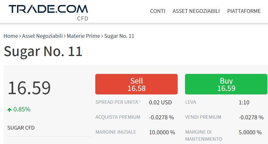 trading zucchero con trade-com