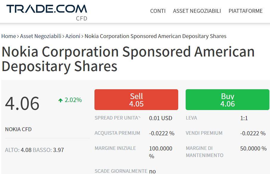 Comprare azioni Nokia con trade-com
