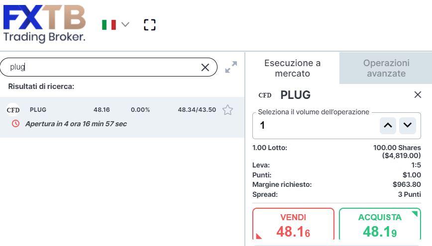 Comprare azioni Plug Power con forextb