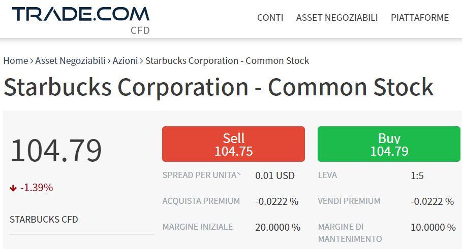 Comprare azioni Starbucks con trade-com