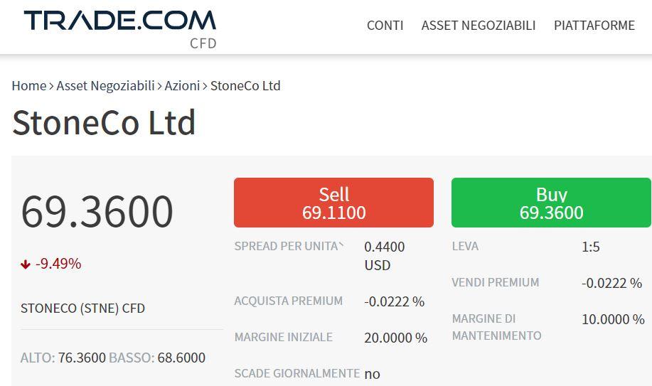 Comprare azioni StoneCo con trade-com