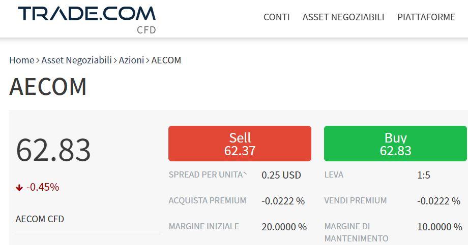 comprare azioni aecom con trade-com