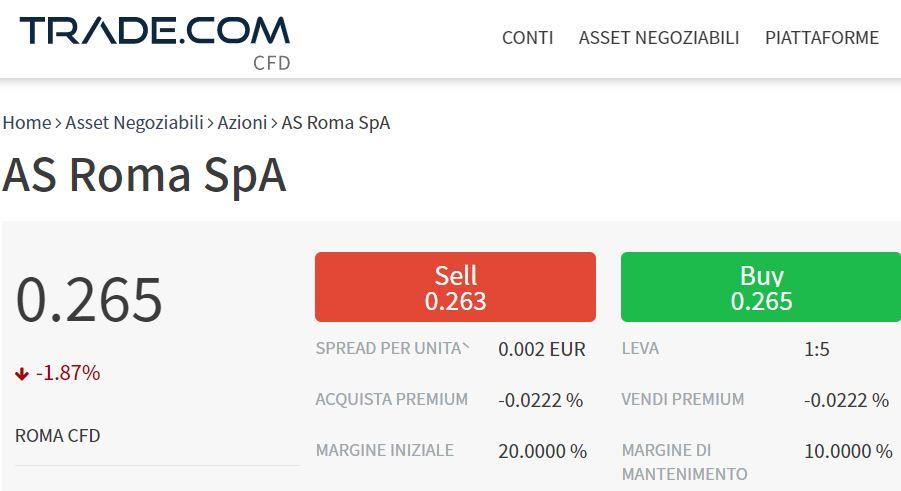 comprare azioni as roma con trade-com