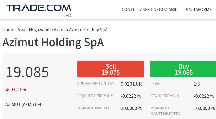 comprare azioni azimut con trade-com