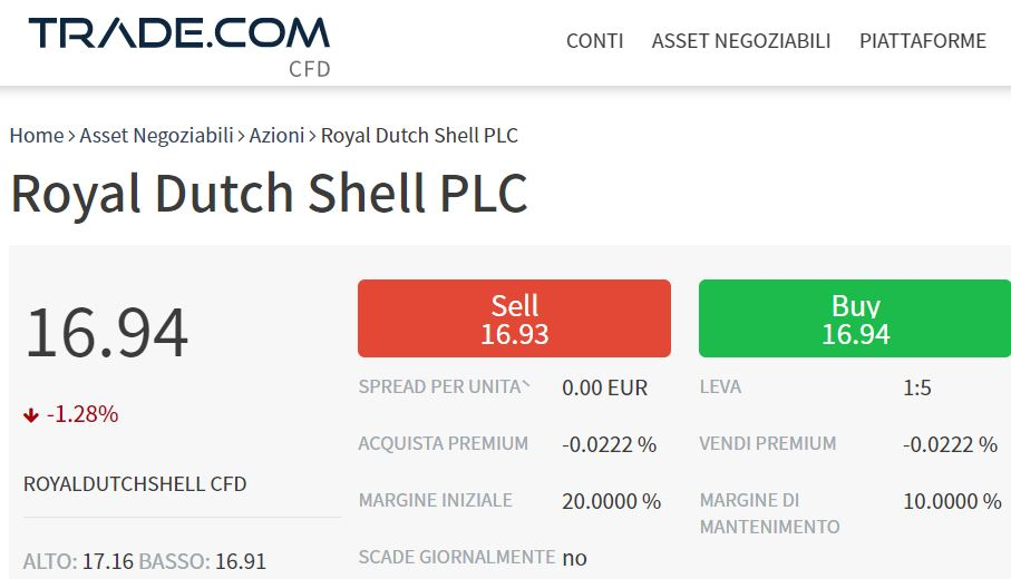 comprare azioni royal dutch shell con trade-com