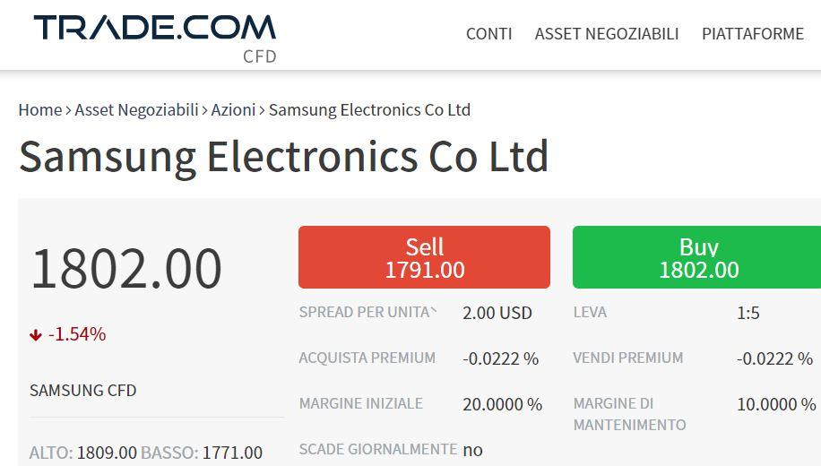comprare azioni samsung con Trade-com