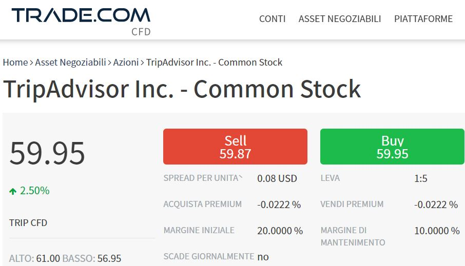comprare azioni tripadvisor con trade-com