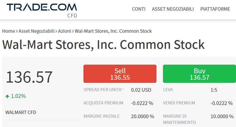comprare azioni walmart con trade-com