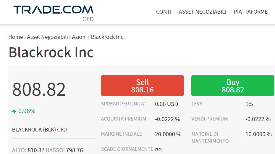 comprare azioni blackrock con trade-com