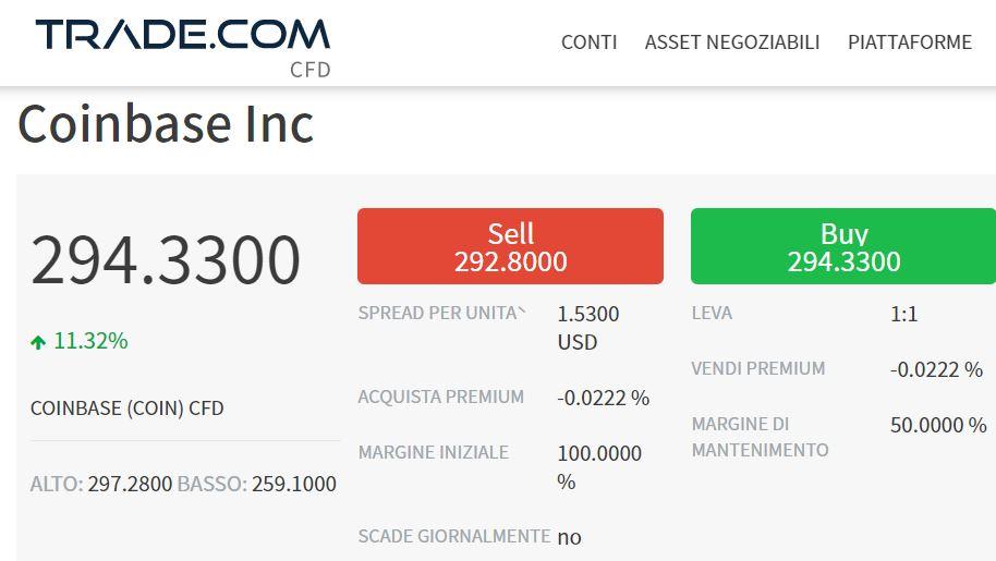 comprare azioni coinbase con trade-com