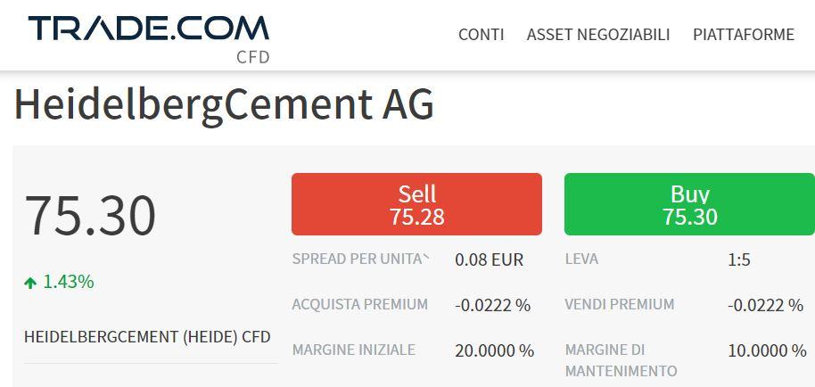 comprare azioni italcementi con trade-com