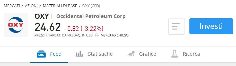 comprare azioni occidental petroleum con etoro