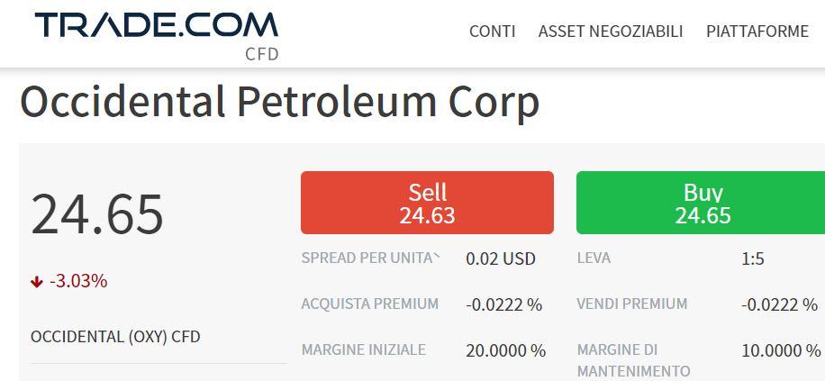 comprare azioni occidental petroleum con trade-com