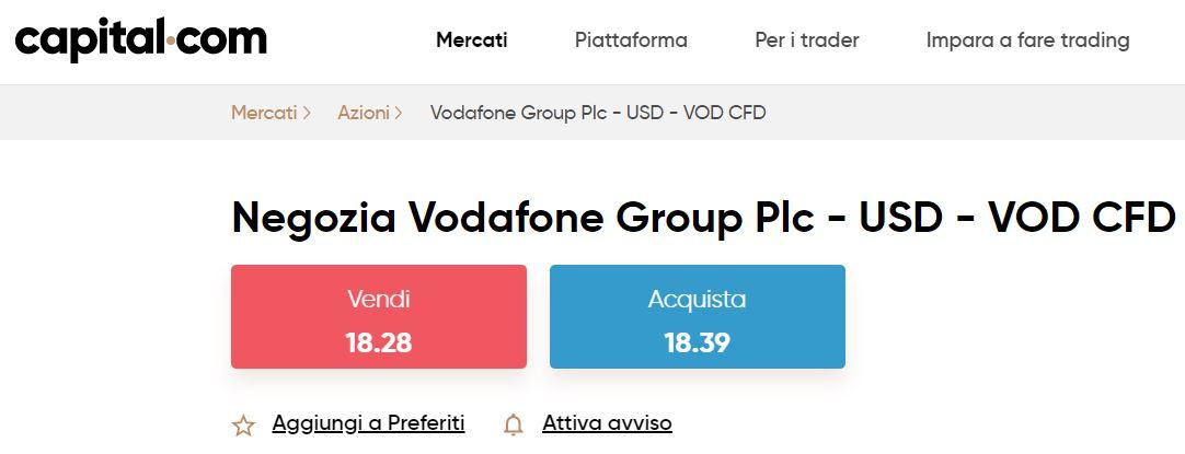 comprare azioni vodafone su capital