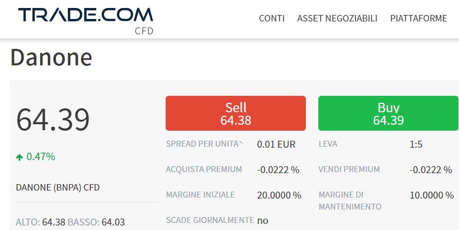 comprare azioni Danone con trade-com