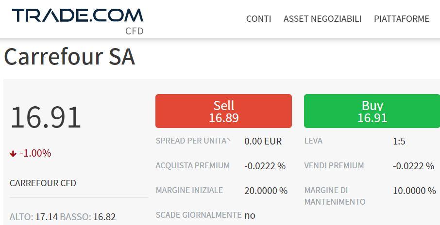 comprare azioni carrefour con trade-com