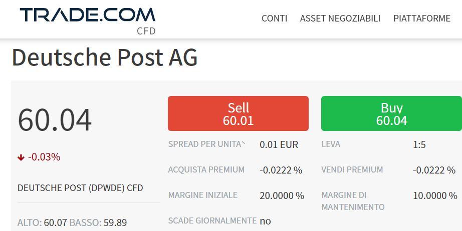 comprare azioni deutsche post con trade-com