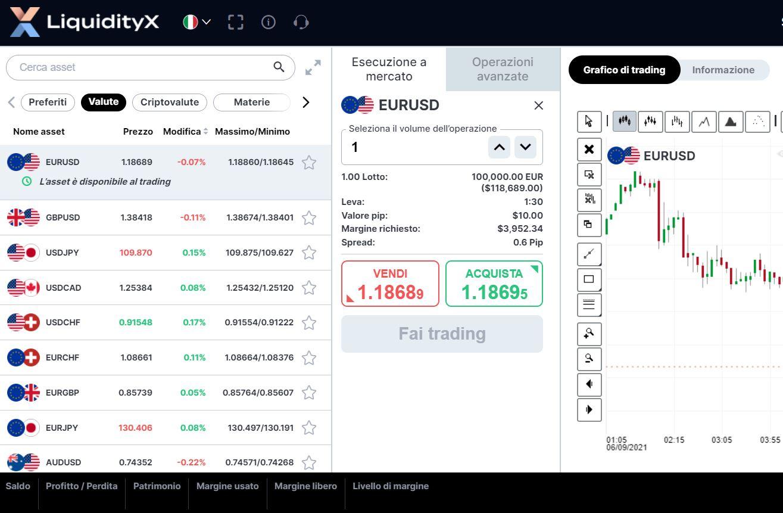 LiquidityX WebTrader
