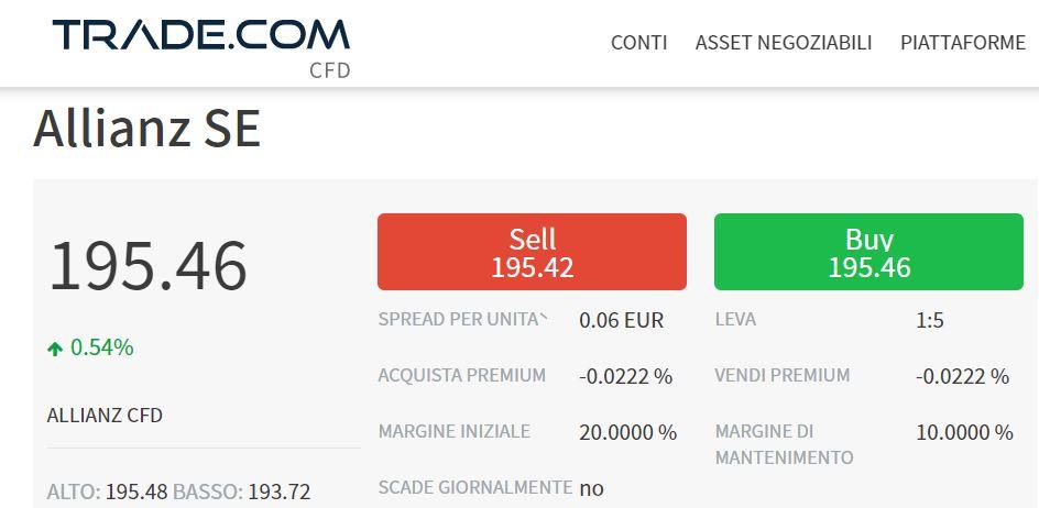 comprare azioni allianz con trade-com