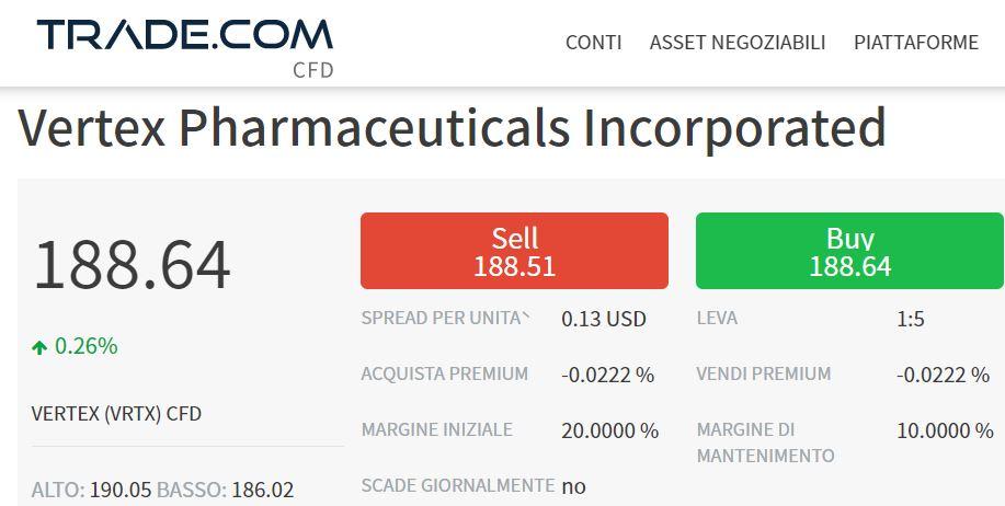 comprare azioni vertex pharmaceuticals con trade-com