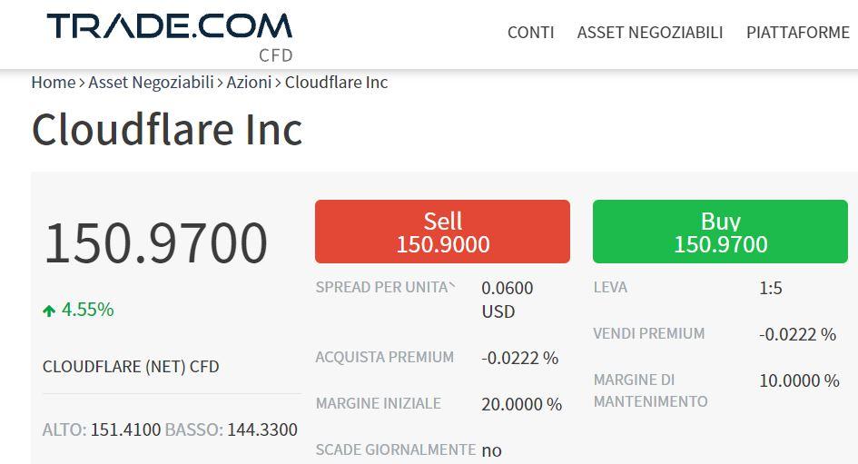 comprare azioni cloudflare con trade-com
