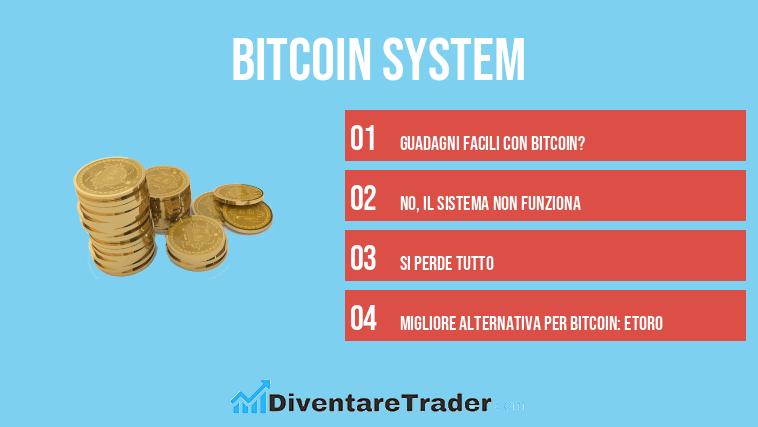 Bitcoin Trader [2021] Recensioni e Opinioni: funziona o truffa?