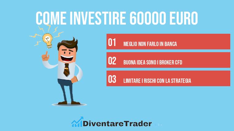 Miglior Conto Trading Online: Broker o Banche? [Classifica] - Finaria