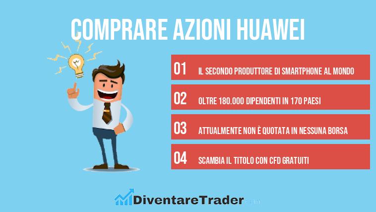 Comprare azioni Huawei è possibile? Ecco la verità!