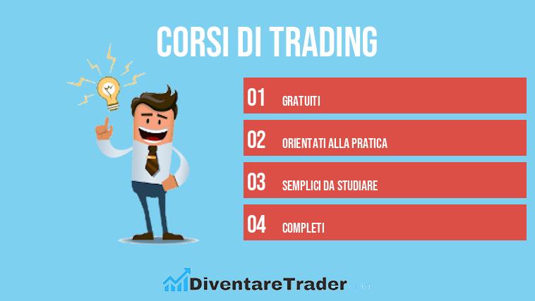 corsi trading online a pagamento