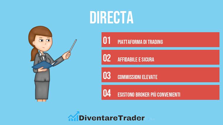 Directa Trading, recensione ufficiale: conviene? [2021] - Mercati24