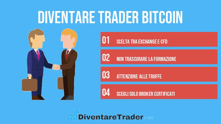 Come diventare Trader Professionista indipendente?