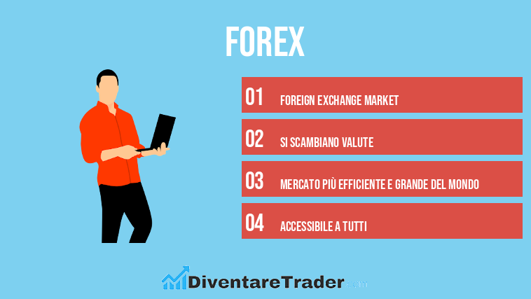 che cosa è il mercato forex come fare soldi online da casa legalmente