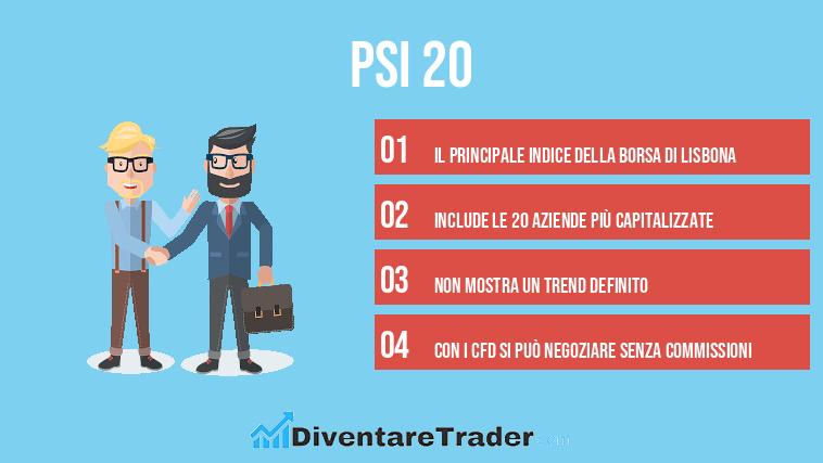 PSI 20, Guida per investitori all'indice di Borsa Portoghese