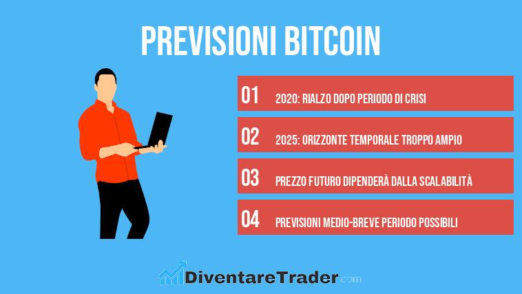 il valore atteso bitcoin